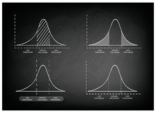 Standard Deviation Diagram Graph on Chalkboard Background. Business and Marketing Concepts, Illustration of Standard Deviation Diagram, Gaussian Bell Chart or Stock Photography