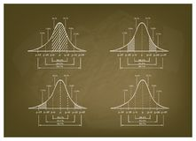 Standard Deviation Diagram Graph on A Chalkboard Background. Business and Marketing Concepts, Illustration of 3 Step Standard Deviation Diagram, Gaussian Bell or Royalty Free Stock Photography
