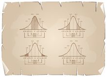 Standard Deviation Diagram Graph on Old Paper Background Royalty Free Stock Images