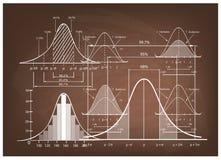 Standardavvikelsediagram med diagrammet för prövkopiaformat stock illustrationer