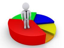 Standing on best piece of pie chart. 3d businessman standing on the highest piece of a pie chart Royalty Free Stock Image