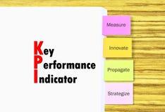 Stapel Dokumenten-Papier mit dem bunten Etikettieren als einfacher Referenz für Schlüsselleistungs-Indikator im Geschäfts-Konzept Lizenzfreie Stockbilder
