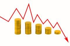 Stapel von goldenen Münzen und von abwärts gerichtetem wachsendem Pfeildiagramm Stockbilder