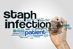Staph infection word cloud. Concept stock images
