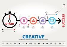Stappen aan het moderne informatie-grafische ontwerp van het succesmalplaatje Stock Foto's
