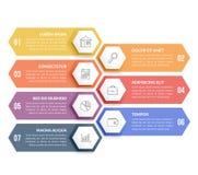 7 stappen Infographics Stock Afbeeldingen