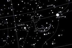 Taurus starmap stock illustration