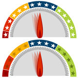 Star Rating Gauge Stock Photography