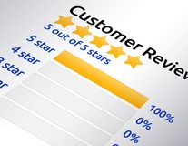 5 star rating review. Screenshot of 5 star customer or product review rating. Bright yellow stars with 100% score rating Stock Photography