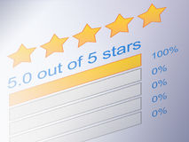 5 star rating review. Screenshot of 5 star customer or product review rating. Bright yellow stars with 100% score rating royalty free stock photo