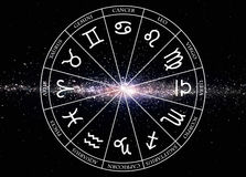 Star Signs Zodiac Stock Images
