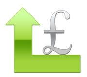Starker Pound-Wert Lizenzfreies Stockfoto