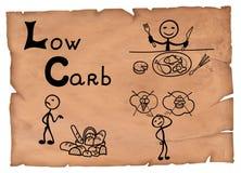 Staromodna ilustracja niski carb diety pojęcie Zdjęcia Royalty Free