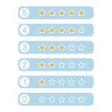 Stars rating.Vector illustrator. Stock Images