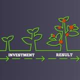 Start1 Imagens de Stock Royalty Free