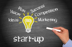 Start - Geschäfts-Konzept stockfotografie