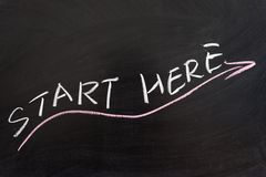 Start here concept. Start here words and arrow  drawn on the chalkboard Royalty Free Stock Photo