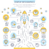 Start-Infographics in der flachen Linie Art Lizenzfreie Stockbilder