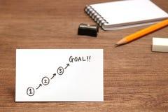 Start och mål som är skriftliga på papper och brevpapper som bakgrunden Royaltyfri Fotografi