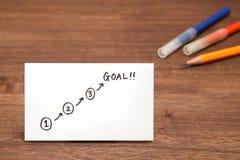 Start och mål som är skriftliga på papper och brevpapper som bakgrunden Arkivfoto