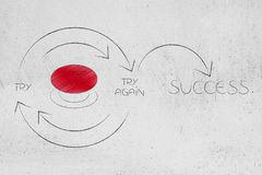 Start Over button into Try and Try Again until Success graph wit. H repetitive cycle and arrows, concept of changing life or working hard until you reach your Royalty Free Stock Photos