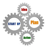 Start up and business concept words in silver grey gears. Start up, idea, plan, action - business building words in 3d silver grey metal gear wheels Stock Image