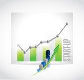 Start-up business graph sign concept illustration. Design artwork Royalty Free Stock Image