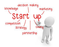 Start up. Business man writing start up concept ,Man explain components of start up , 3d rendering Stock Image