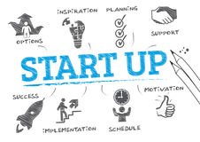 Start up concept. Start up. Chart with keywords and icons Royalty Free Stock Photography