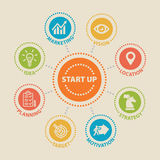 Start up. Concept with icons. Start up. Concept with icons and signs Royalty Free Stock Images