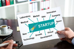 Start up concept on a paper Royalty Free Stock Photography