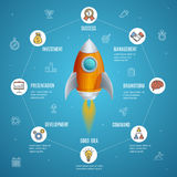 Start Up Concept Space Ship Fly. Vector Royalty Free Stock Photography
