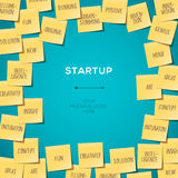 Start Up concept template with post it notes Stock Image