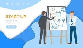 Start up, Find more About Types of Programming royalty free illustration