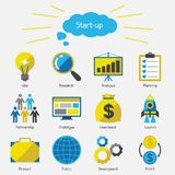 Start-up icon set in flat design style Royalty Free Stock Image