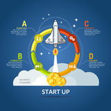 Start up. Income and success. Vector illustration. stock illustration