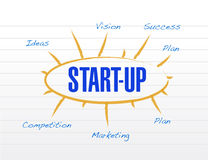 start up model diagram illustration Stock Photos