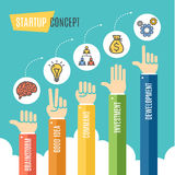 Start Up Motivation Infographic Flat. Vector. Start Up Motivation Infographic Hands Showing Thumbs Flat Design Style. Vector illustration Stock Image