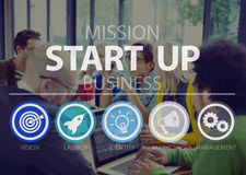 Start Up Opportunity Growth Success Chance Begin Concept Stock Images