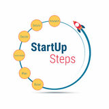 Start up quote Stock Images