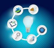 Start up steps diagram illustration design. Over a blue background Stock Photos