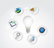 Start up steps diagram illustration design Stock Image