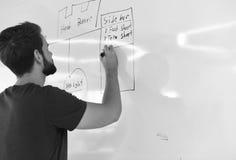 Startup бизнесмены писать на белой доске деля планирование Стоковое Фото