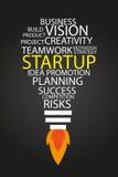 Startup begrepp Royaltyfri Bild