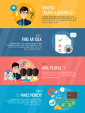 Startup business creation infographic. Command Royalty Free Stock Photography