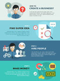 Startup business creation infographic. Command Stock Photos