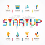 Startup Business design concept block alphabet idea. with flat i Royalty Free Stock Photography