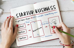 Startup Business Plan Brainstorming Graphic Concept Royalty Free Stock Photo