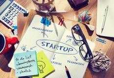 Startup Business Teamwork Company概念 免版税库存图片