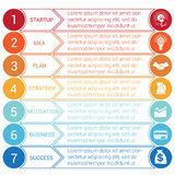 Startup bussines minimal infographic circles arrows 7 positions. Startup bussines minimal infographic templates from circles and horizontal colorful arrows 7 Vector Illustration